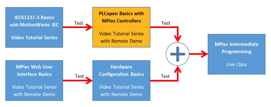 PLCopen Basics with MPiec Controllers - Yaskawa